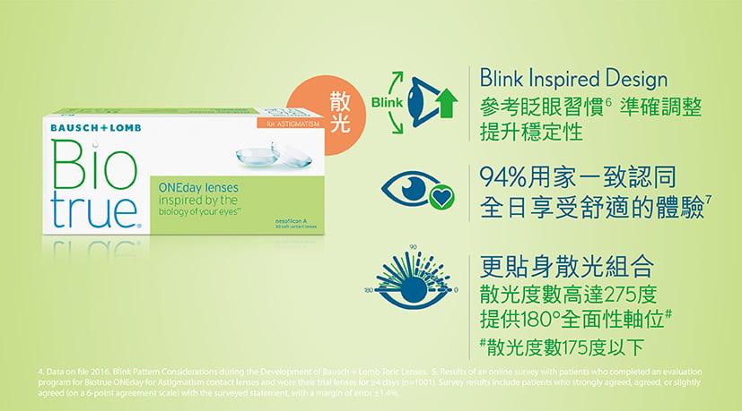 BLGN21001 - O88_Sub brand pageBTOD827x459-06